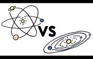 Perché il Sistema Solare è piatto?